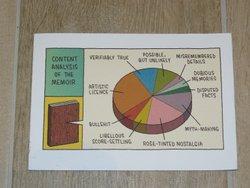 Irish postcard english humour